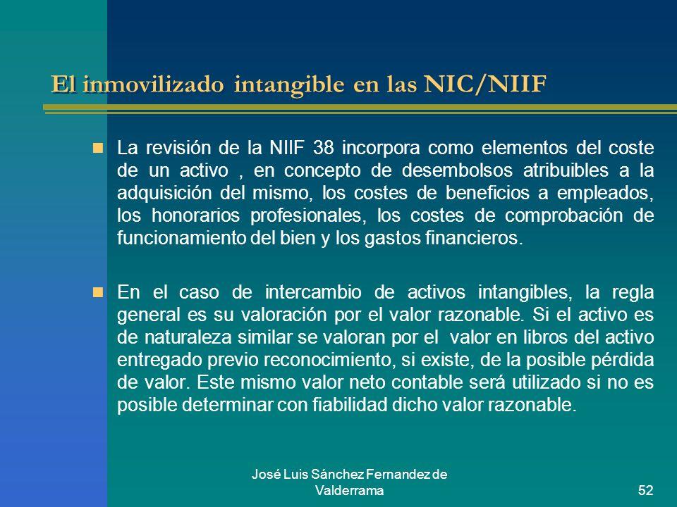 José Luis Sánchez Fernandez de Valderrama52 El inmovilizado intangible en las NIC/NIIF La revisión de la NIIF 38 incorpora como elementos del coste de