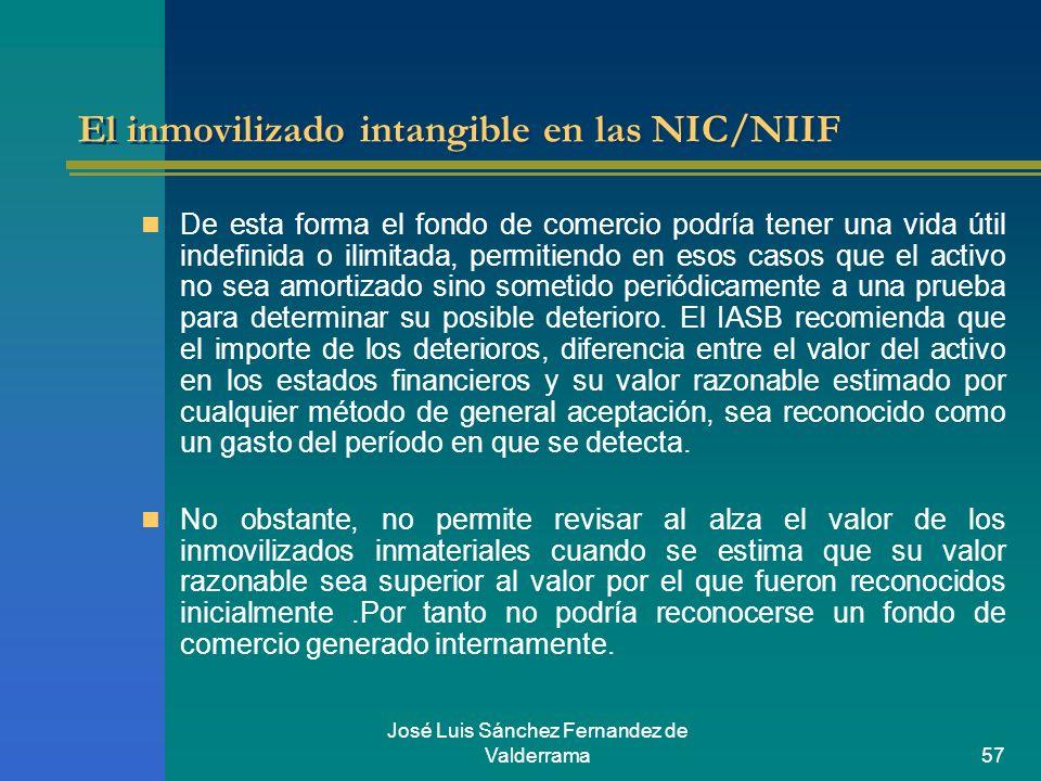 José Luis Sánchez Fernandez de Valderrama57 El inmovilizado intangible en las NIC/NIIF De esta forma el fondo de comercio podría tener una vida útil i