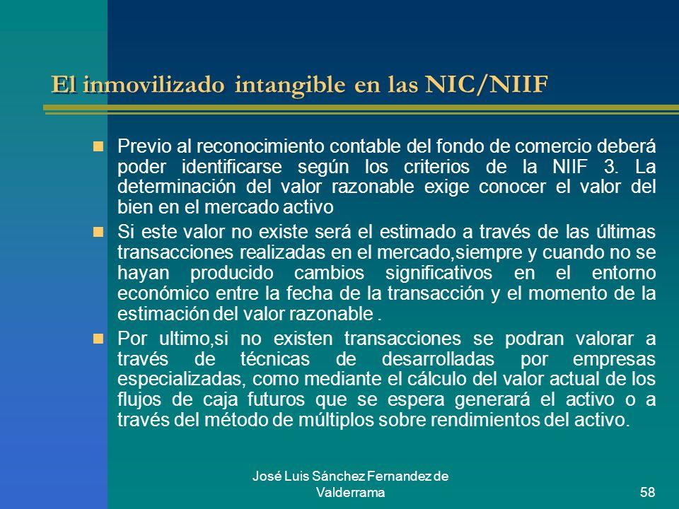 José Luis Sánchez Fernandez de Valderrama58 El inmovilizado intangible en las NIC/NIIF Previo al reconocimiento contable del fondo de comercio deberá