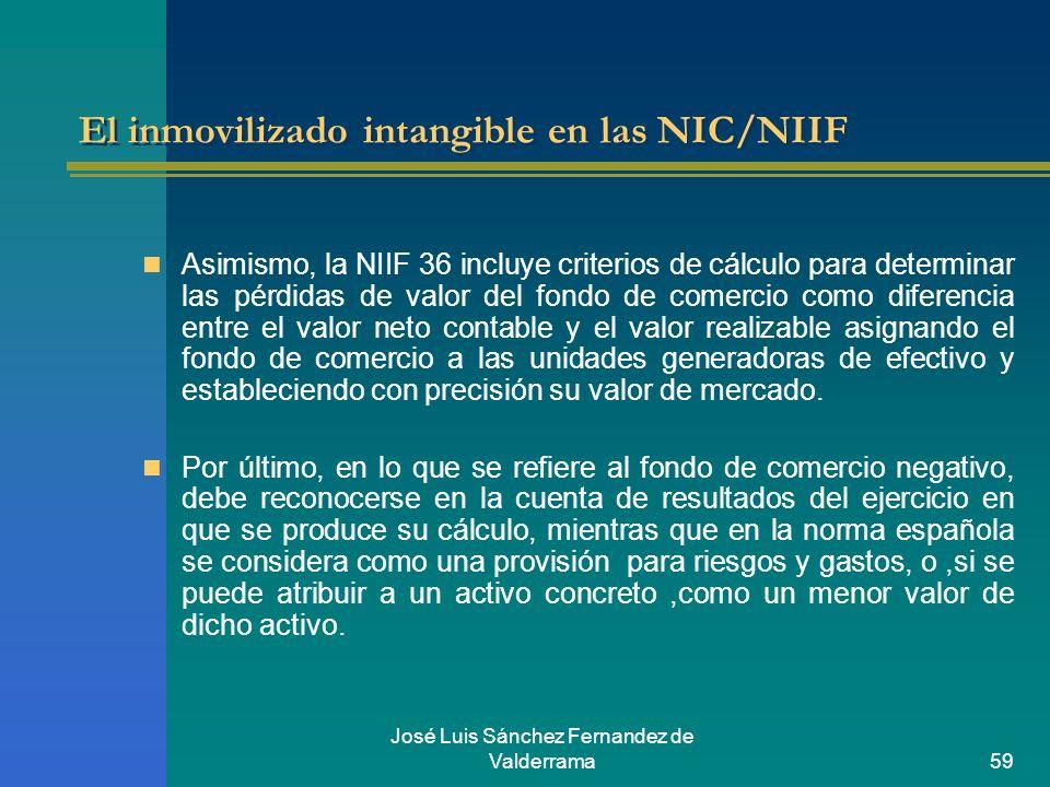 José Luis Sánchez Fernandez de Valderrama59 El inmovilizado intangible en las NIC/NIIF Asimismo, la NIIF 36 incluye criterios de cálculo para determin