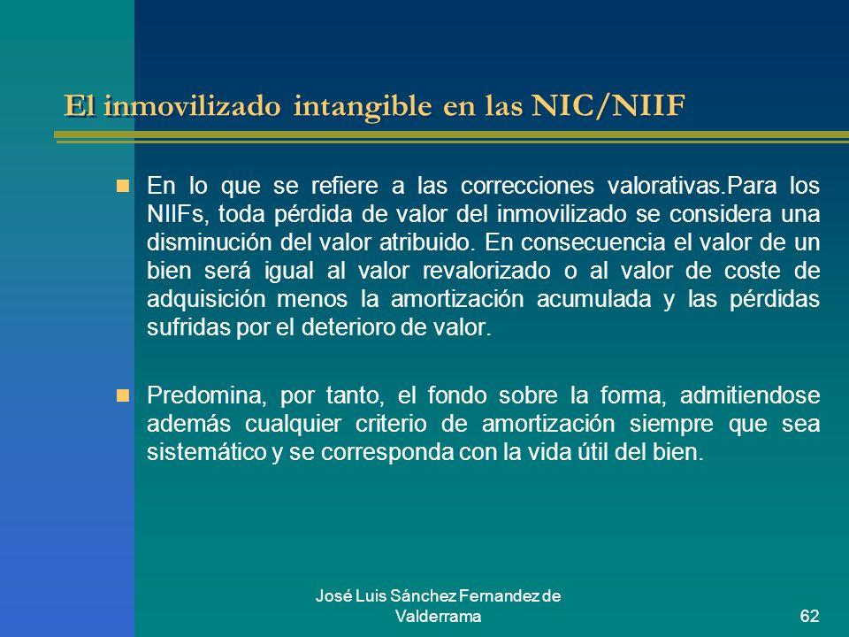 José Luis Sánchez Fernandez de Valderrama62 El inmovilizado intangible en las NIC/NIIF En lo que se refiere a las correcciones valorativas.Para los NI