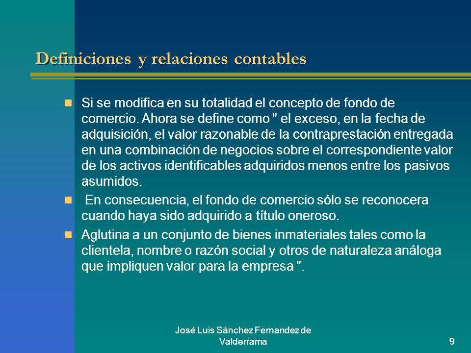 José Luis Sánchez Fernandez de Valderrama9 Definiciones y relaciones contables Si se modifica en su totalidad el concepto de fondo de comercio. Ahora