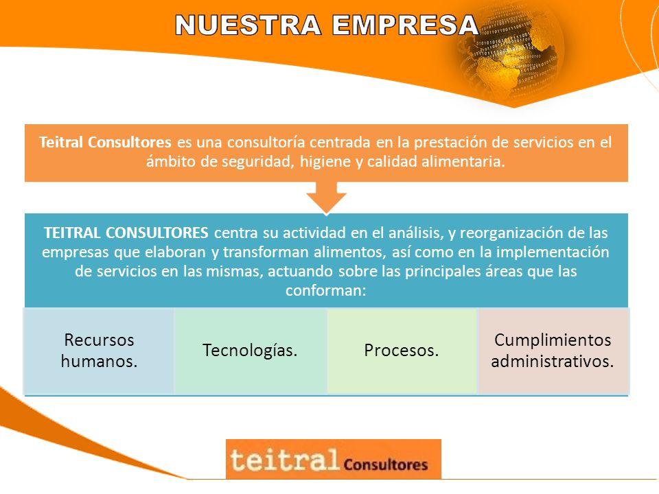 TEITRAL CONSULTORES centra su actividad en el análisis, y reorganización de las empresas que elaboran y transforman alimentos, así como en la implemen