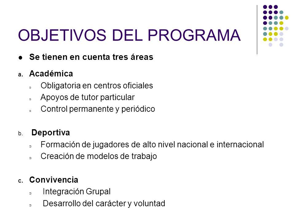 OBJETIVOS DEL PROGRAMA Se tienen en cuenta tres áreas a. Académica Obligatoria en centros oficiales Apoyos de tutor particular Control permanente y pe