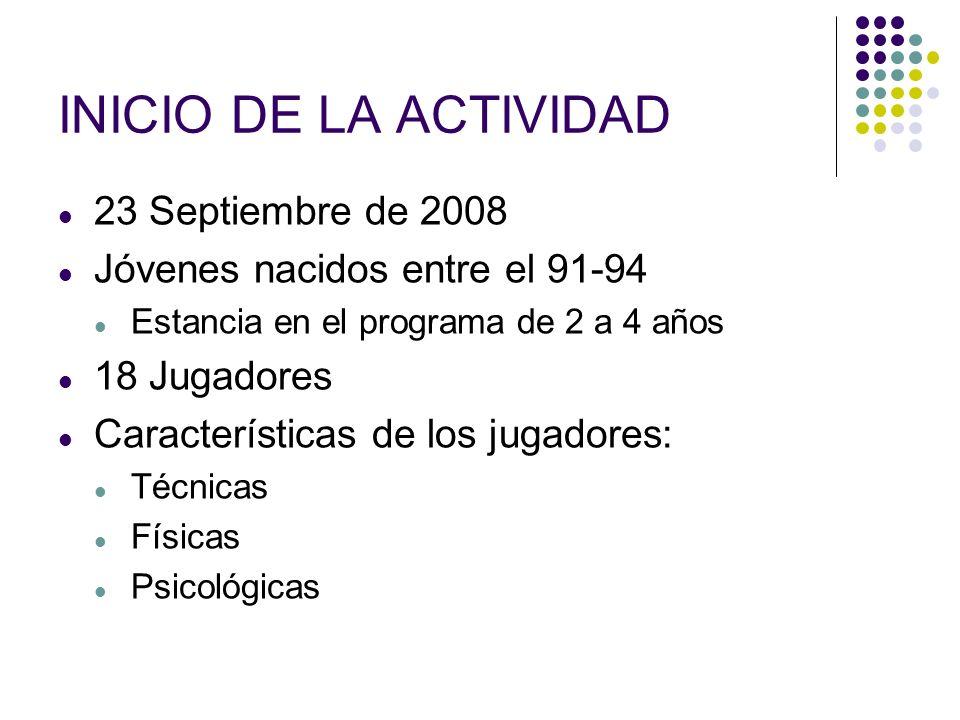 INICIO DE LA ACTIVIDAD 23 Septiembre de 2008 Jóvenes nacidos entre el 91-94 Estancia en el programa de 2 a 4 años 18 Jugadores Características de los