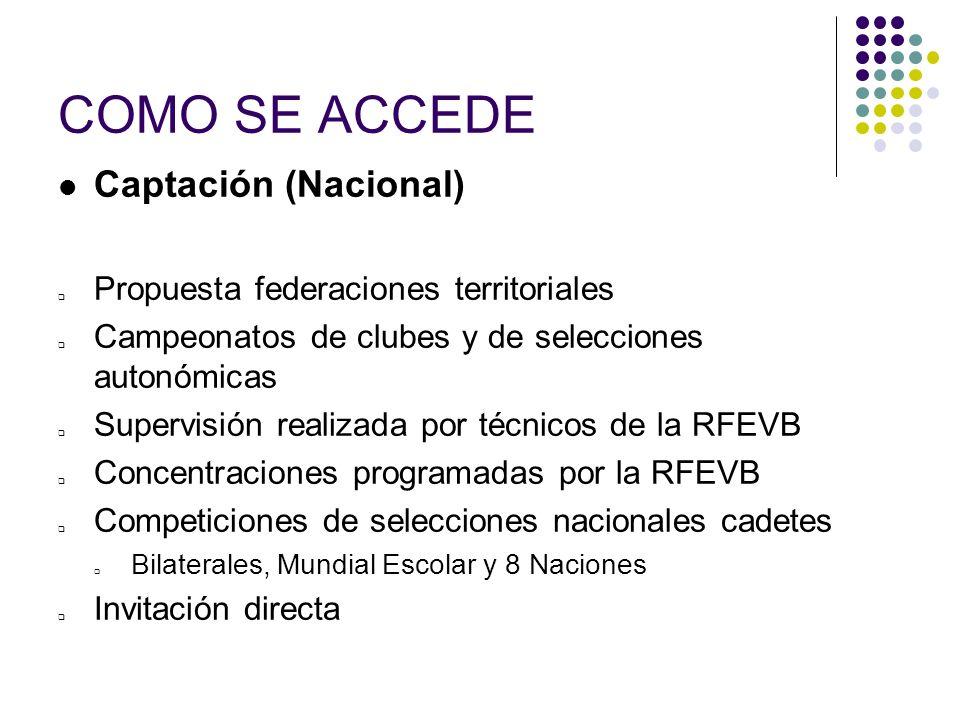 COMO SE ACCEDE Captación (Nacional) Propuesta federaciones territoriales Campeonatos de clubes y de selecciones autonómicas Supervisión realizada por