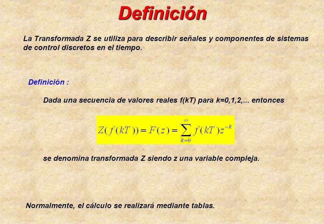 Definición La Transformada Z se utiliza para describir señales y componentes de sistemas de control discretos en el tiempo. se denomina transformada Z