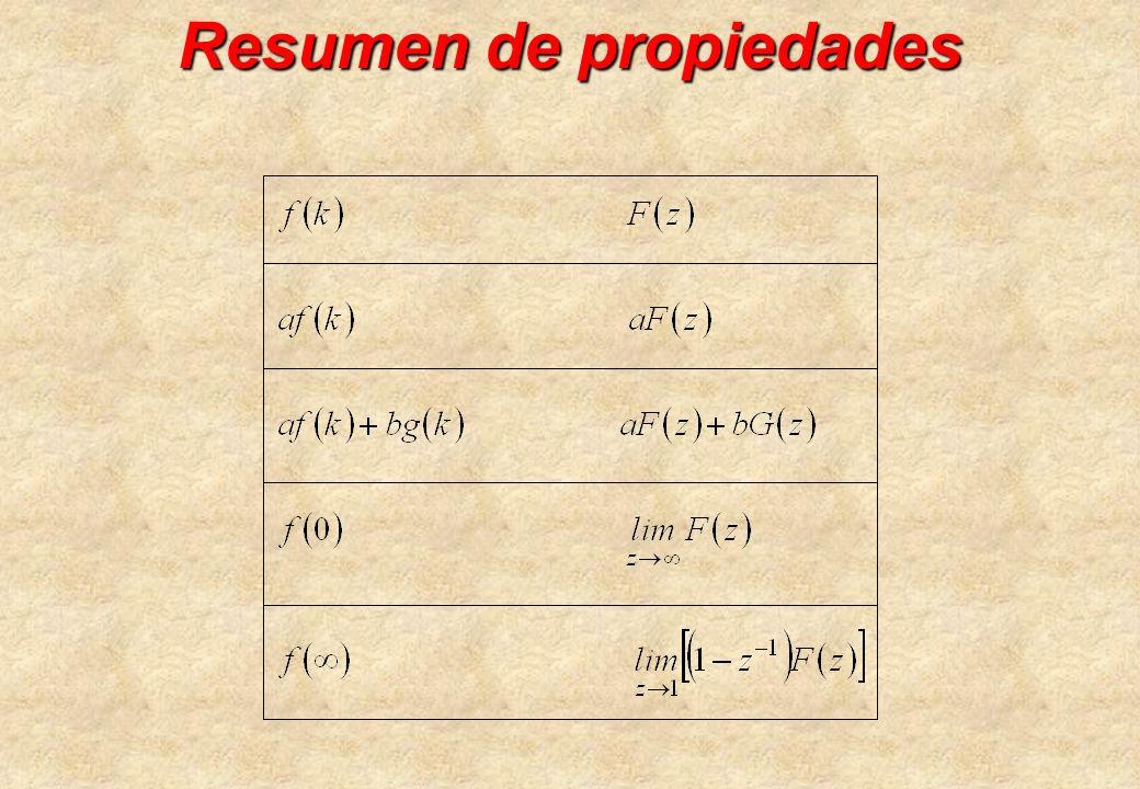 Resumen de propiedades