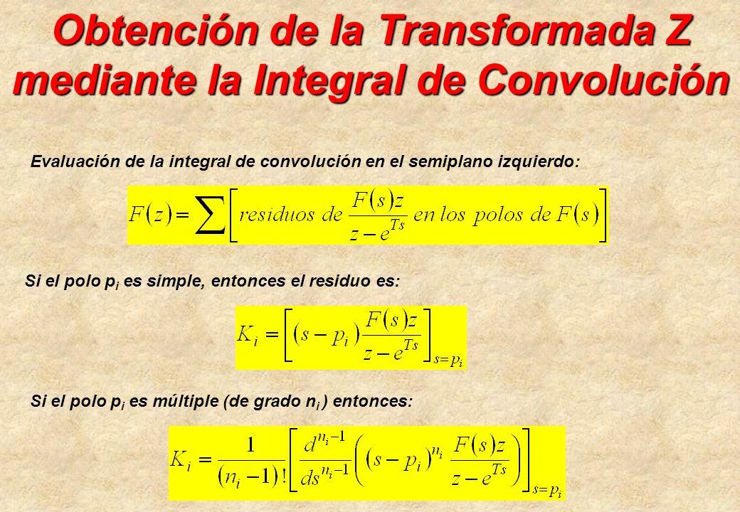 Obtención de la Transformada Z mediante la Integral de Convolución Evaluación de la integral de convolución en el semiplano izquierdo: Si el polo p i