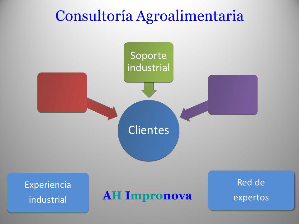 Clientes Soporte industrial AH Impronova Experiencia industrial Consultoría Agroalimentaria