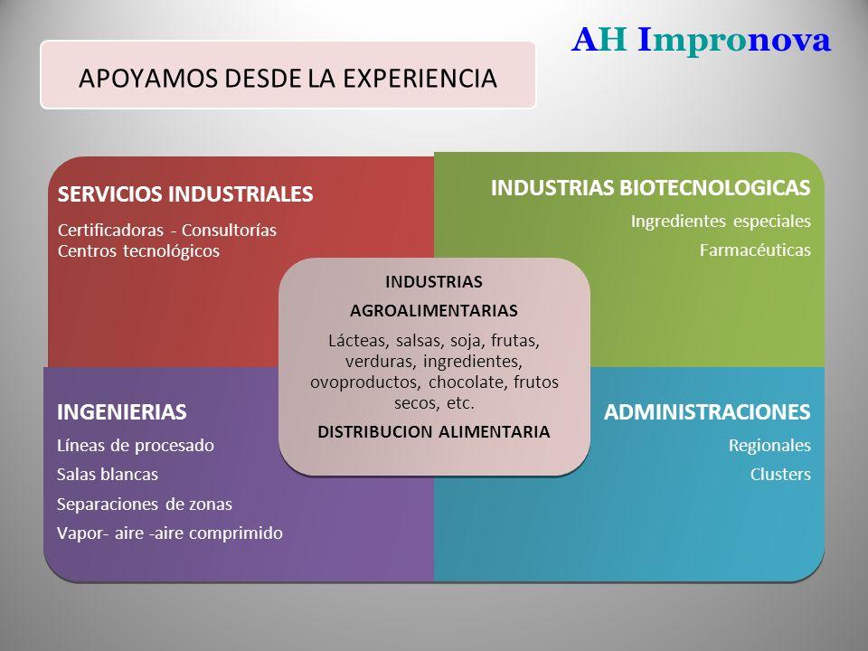 SERVICIOS INDUSTRIALES Certificadoras - Consultorías Centros tecnológicos SERVICIOS INDUSTRIALES Certificadoras - Consultorías Centros tecnológicos IN