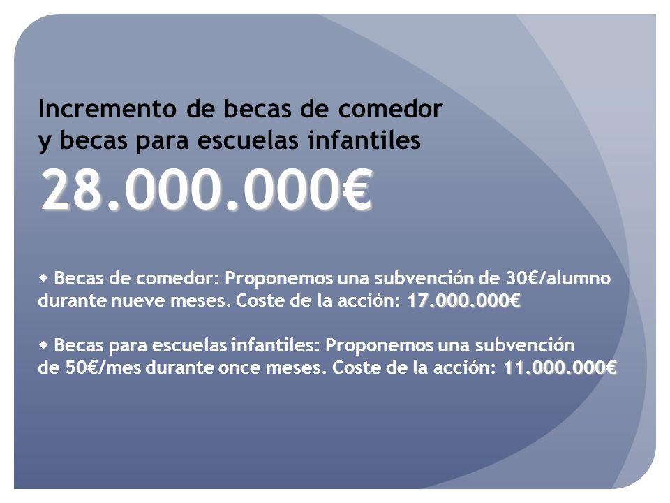 Incremento de becas de comedor y becas para escuelas infantiles28.000.000 Becas de comedor: Proponemos una subvención de 30/alumno 17.000.000 durante