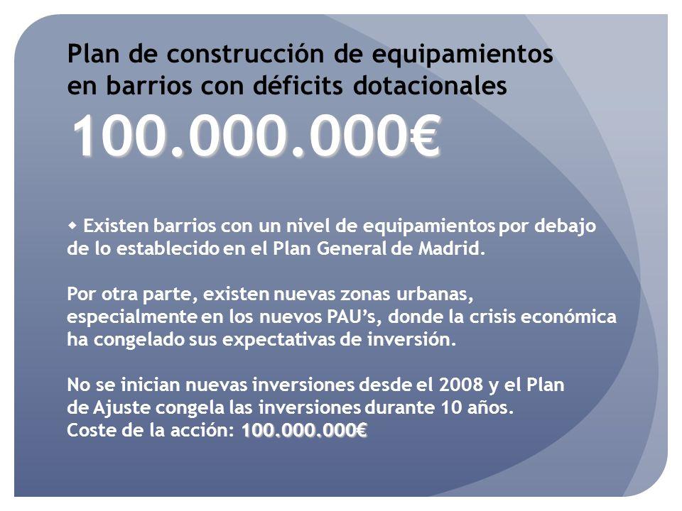 Plan de construcción de equipamientos en barrios con déficits dotacionales100.000.000 Existen barrios con un nivel de equipamientos por debajo de lo establecido en el Plan General de Madrid.