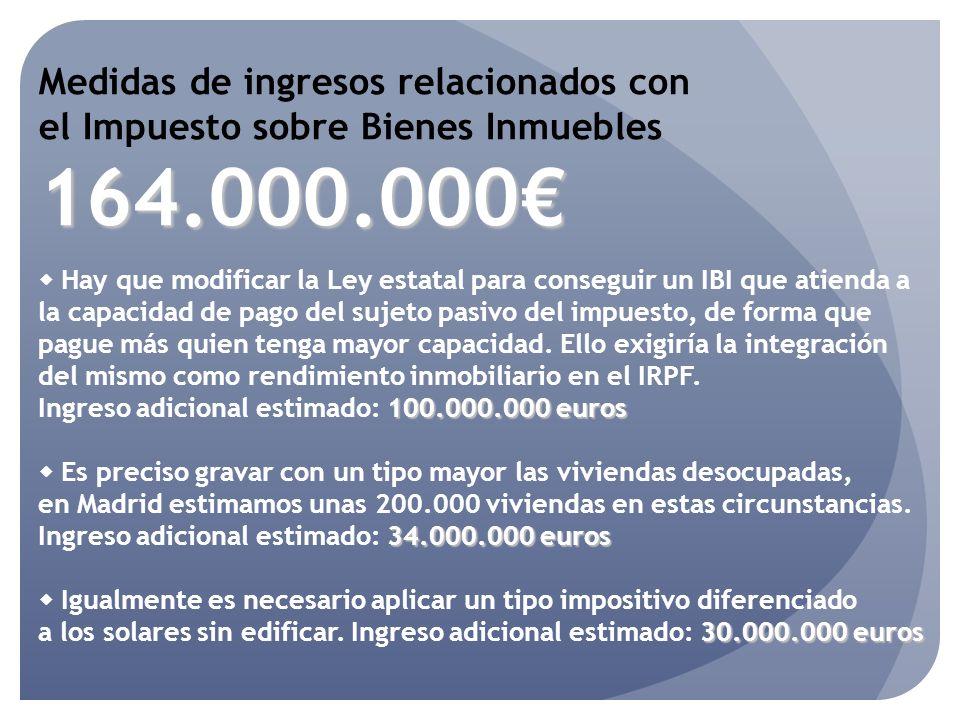 Medidas de ingresos relacionados con el Impuesto sobre Bienes Inmuebles164.000.000 Hay que modificar la Ley estatal para conseguir un IBI que atienda