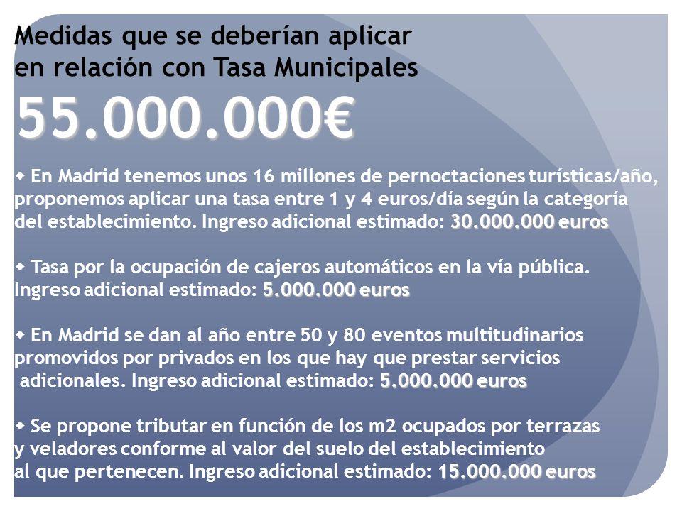 Medidas que se deberían aplicar en relación con Tasa Municipales55.000.000 En Madrid tenemos unos 16 millones de pernoctaciones turísticas/año, propon
