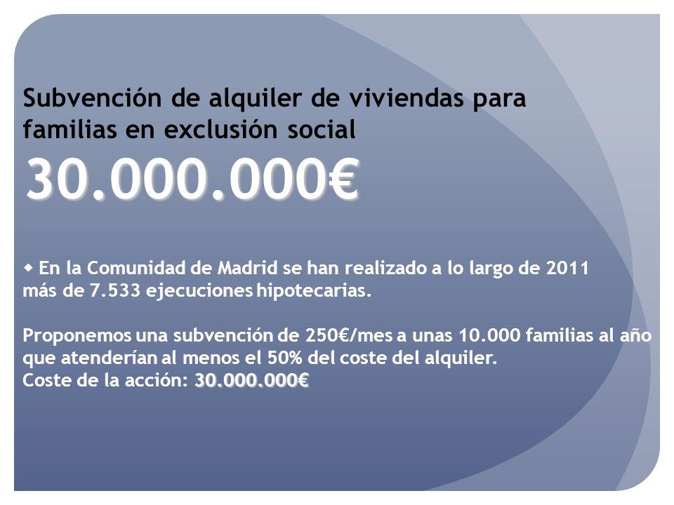 Subvención de alquiler de viviendas para familias en exclusión social30.000.000 En la Comunidad de Madrid se han realizado a lo largo de 2011 más de 7.533 ejecuciones hipotecarias.