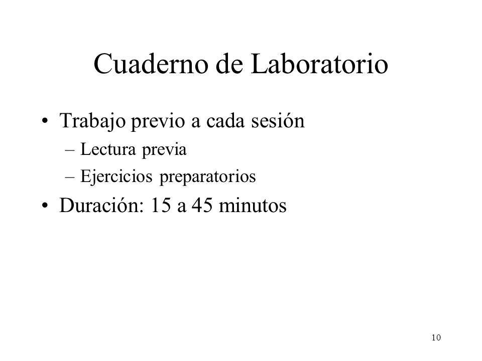10 Cuaderno de Laboratorio Trabajo previo a cada sesión –Lectura previa –Ejercicios preparatorios Duración: 15 a 45 minutos