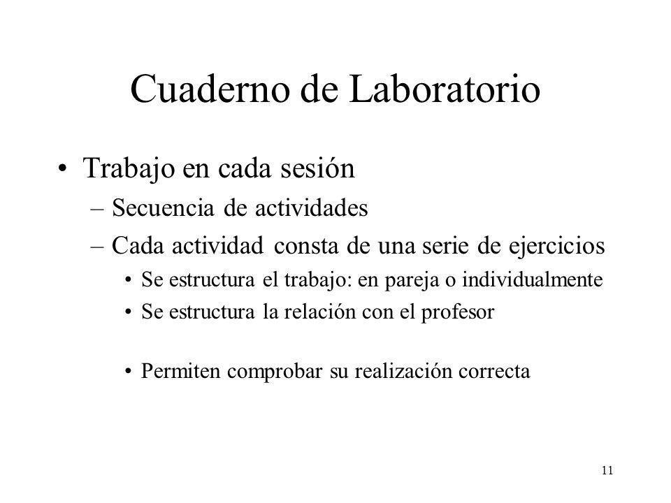 11 Cuaderno de Laboratorio Trabajo en cada sesión –Secuencia de actividades –Cada actividad consta de una serie de ejercicios Se estructura el trabajo