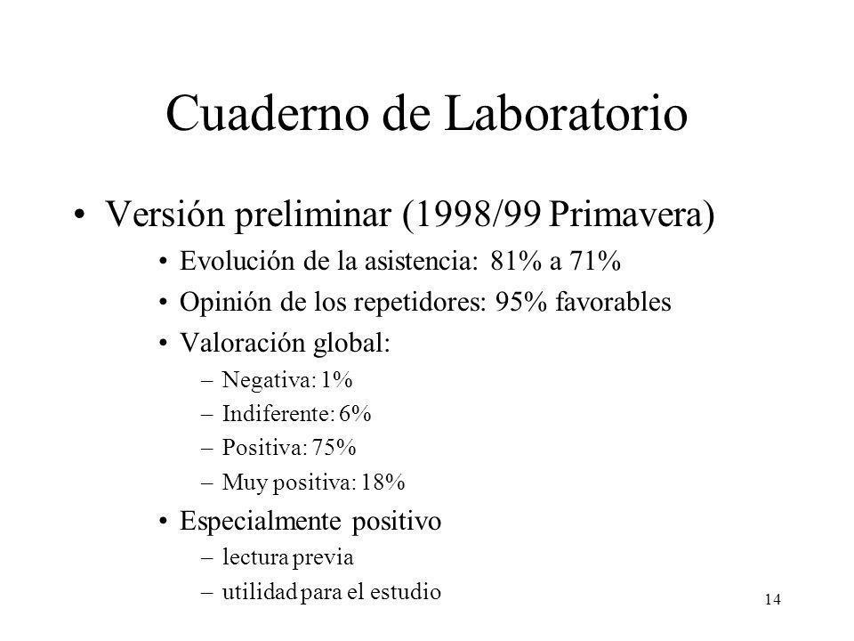 14 Cuaderno de Laboratorio Versión preliminar (1998/99 Primavera) Evolución de la asistencia: 81% a 71% Opinión de los repetidores: 95% favorables Val