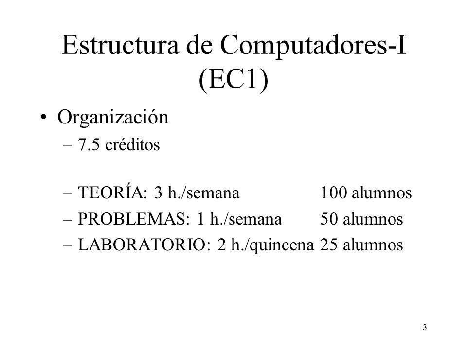 3 Estructura de Computadores-I (EC1) Organización –7.5 créditos –TEORÍA: 3 h./semana100 alumnos –PROBLEMAS: 1 h./semana50 alumnos –LABORATORIO: 2 h./q
