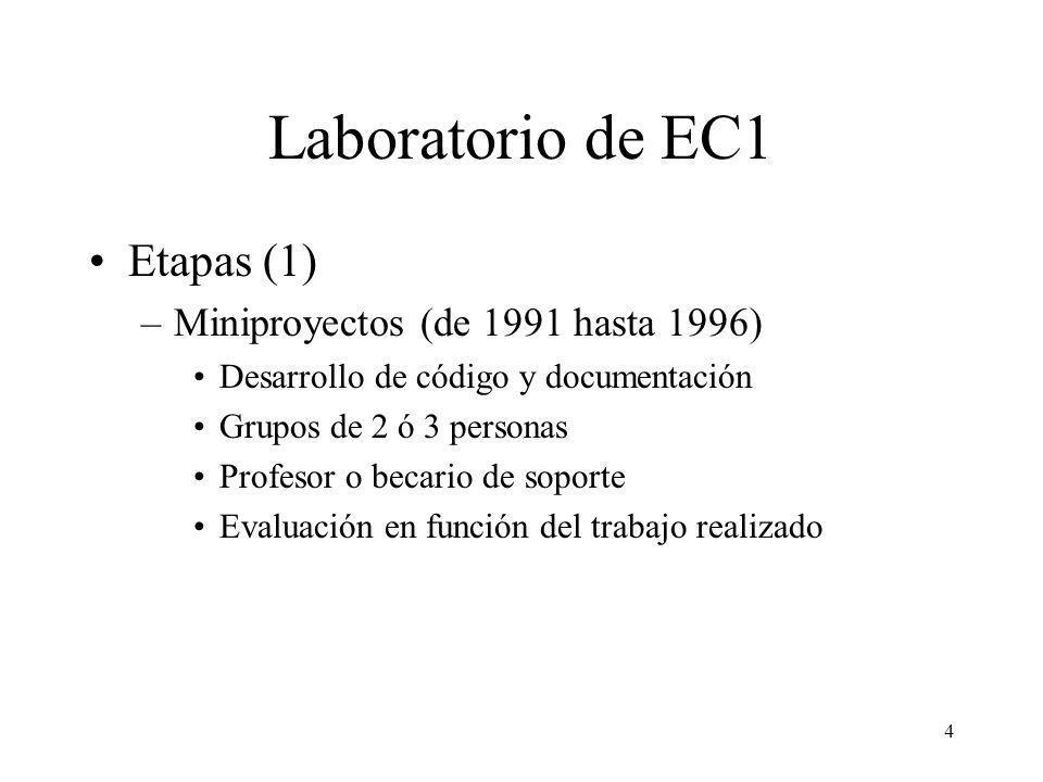 4 Laboratorio de EC1 Etapas (1) –Miniproyectos (de 1991 hasta 1996) Desarrollo de código y documentación Grupos de 2 ó 3 personas Profesor o becario d