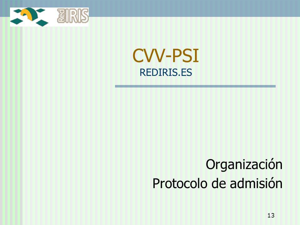 13 CVV-PSI REDIRIS.ES Organización Protocolo de admisión
