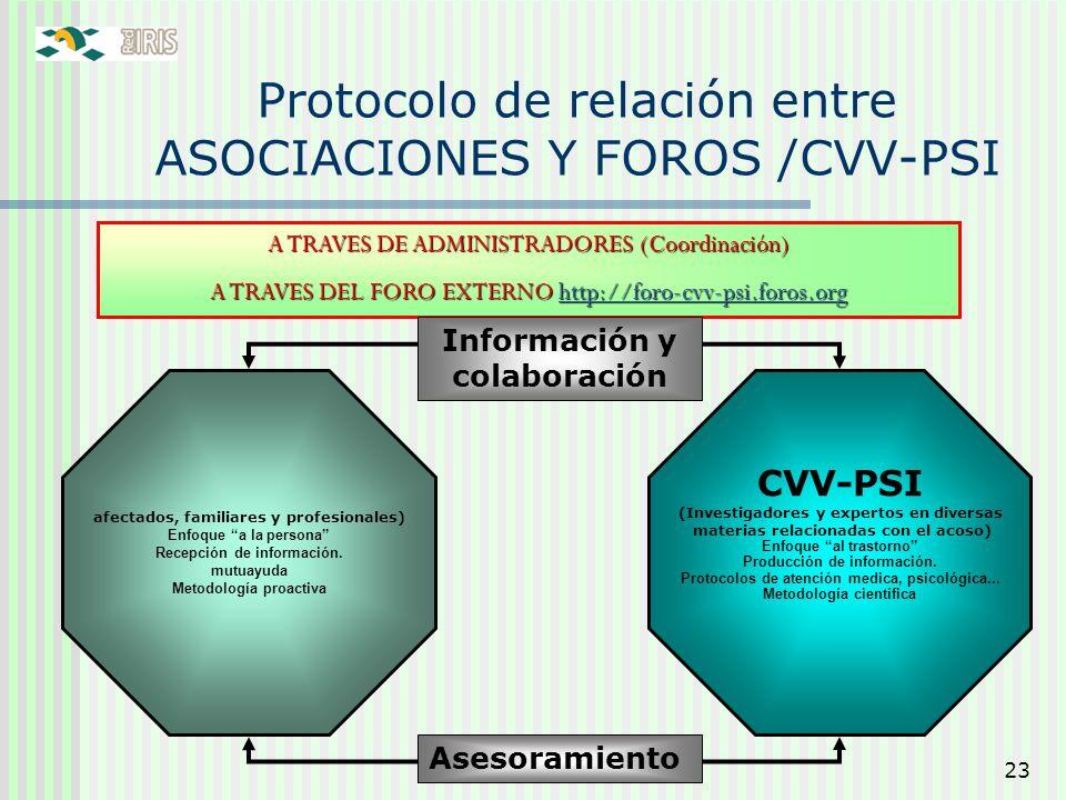 23 Protocolo de relación entre ASOCIACIONES Y FOROS /CVV-PSI A TRAVES DE ADMINISTRADORES (Coordinación) A TRAVES DEL FORO EXTERNO http://foro-cvv-psi.