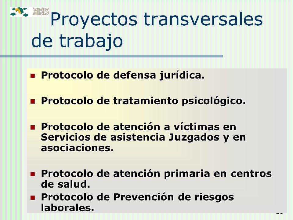 26 Proyectos transversales de trabajo Protocolo de defensa jurídica. Protocolo de defensa jurídica. Protocolo de tratamiento psicológico. Protocolo de