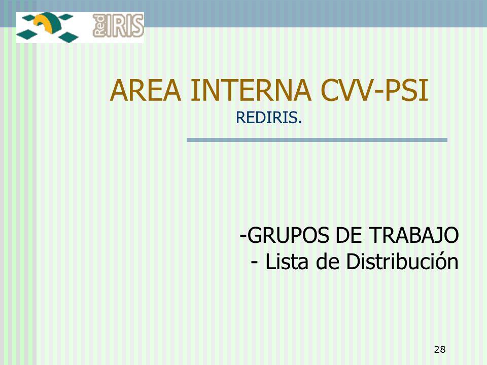 28 AREA INTERNA CVV-PSI REDIRIS. -GRUPOS DE TRABAJO - Lista de Distribución