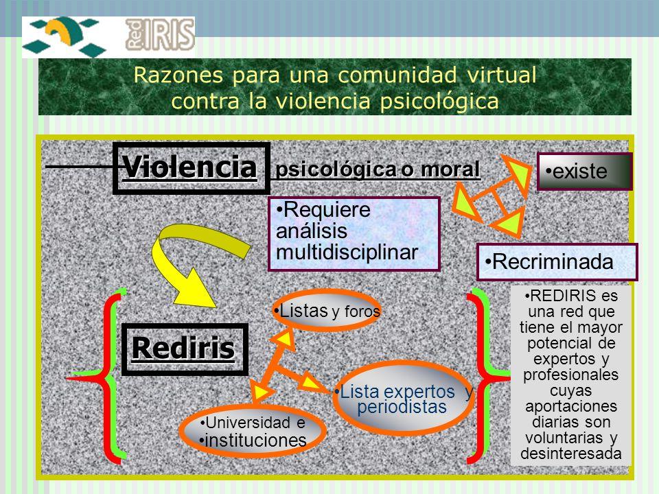 6 Razones para una comunidad virtual contra la violencia psicológica existe Recriminada Requiere análisis multidisciplinar Rediris Listas y foros List