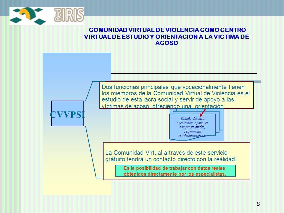 8 COMUNIDAD VIRTUAL DE VIOLENCIA COMO CENTRO VIRTUAL DE ESTUDIO Y ORIENTACION A LA VICTIMA DE ACOSO Dos funciones principales que vocacionalmente tien