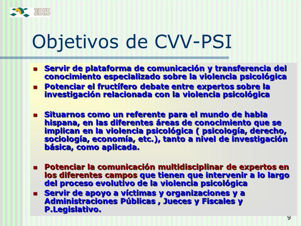 9 Objetivos de CVV-PSI Servir de plataforma de comunicación y transferencia del conocimiento especializado sobre la violencia psicológica Servir de pl