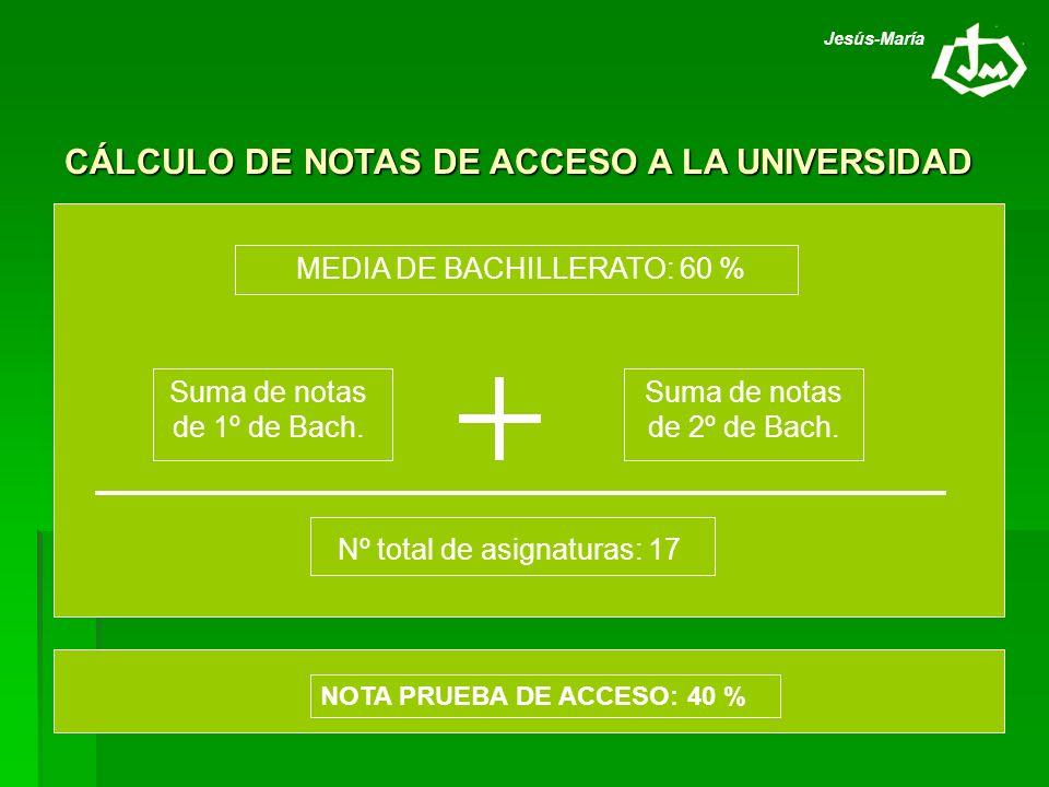 CÁLCULO DE NOTAS DE ACCESO A LA UNIVERSIDAD MEDIA DE BACHILLERATO: 60 % Suma de notas de 1º de Bach. Suma de notas de 2º de Bach. Nº total de asignatu