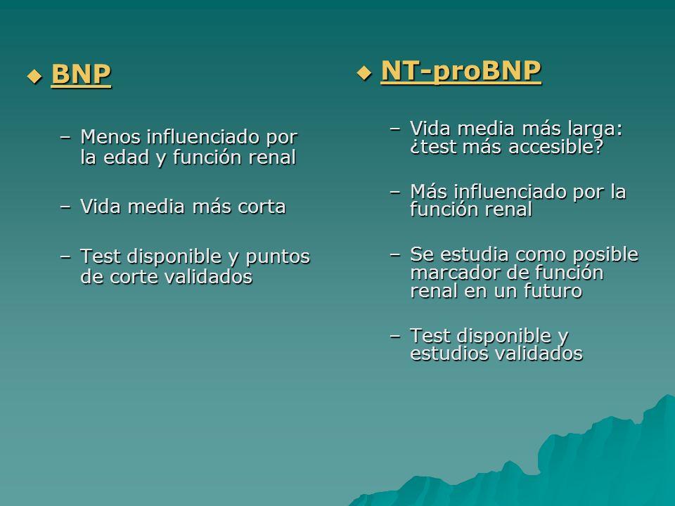 BNP BNP –Menos influenciado por la edad y función renal –Vida media más corta –Test disponible y puntos de corte validados NT-proBNP NT-proBNP –Vida m