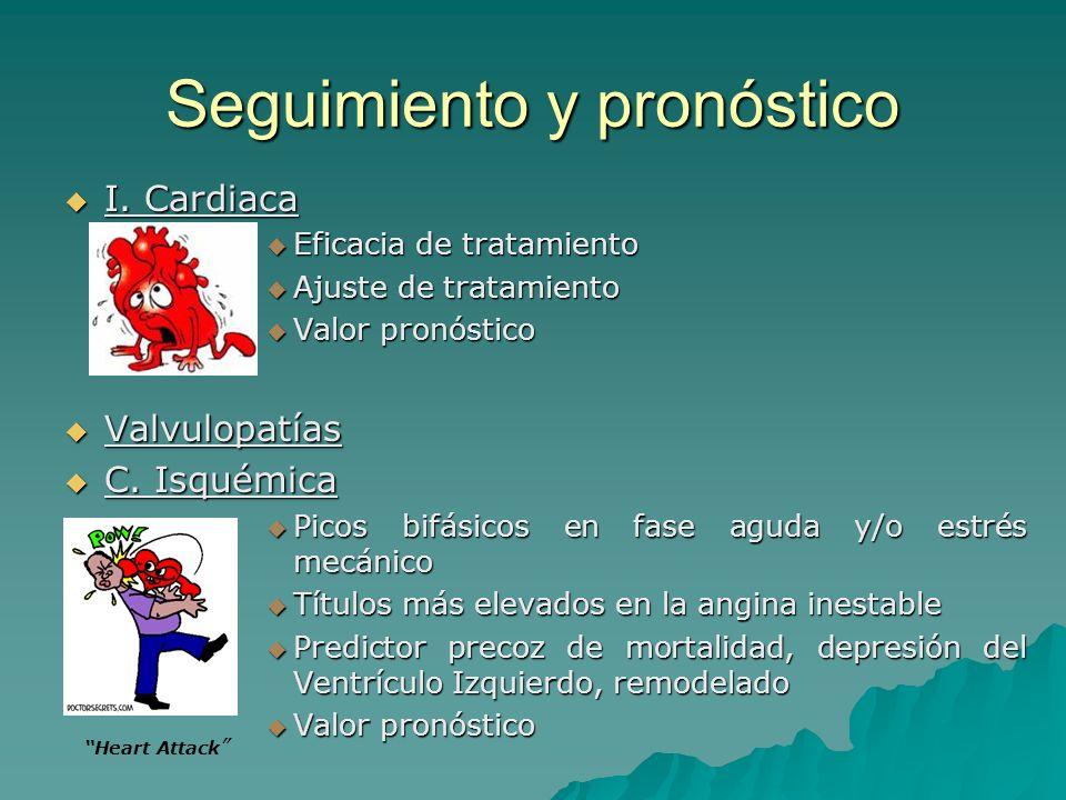Seguimiento y pronóstico I. Cardiaca I. Cardiaca Eficacia de tratamiento Eficacia de tratamiento Ajuste de tratamiento Ajuste de tratamiento Valor pro