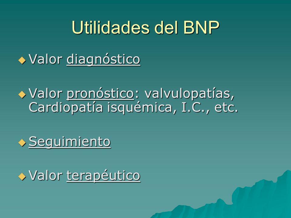 Utilidades del BNP Valor diagnóstico Valor diagnóstico Valor pronóstico: valvulopatías, Cardiopatía isquémica, I.C., etc. Valor pronóstico: valvulopat