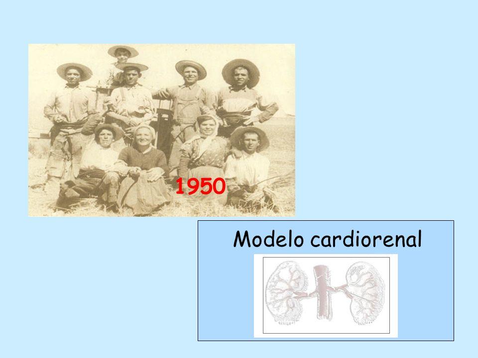 Modelo cardiorenal 1950
