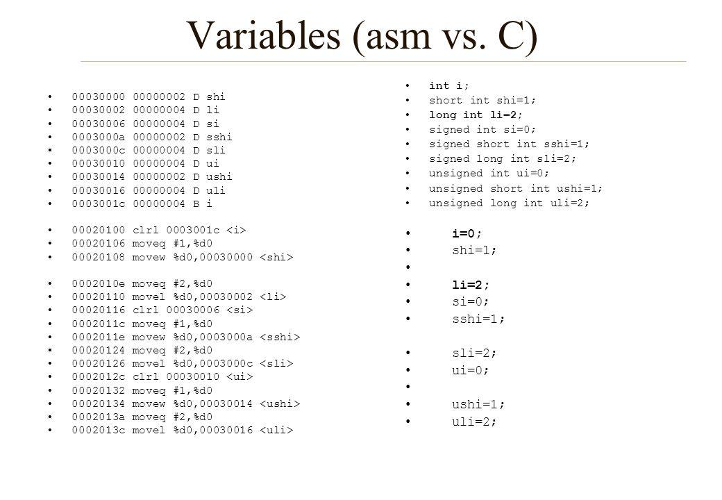 Variables (asm vs. C) 00030000 00000002 D shi 00030002 00000004 D li 00030006 00000004 D si 0003000a 00000002 D sshi 0003000c 00000004 D sli 00030010