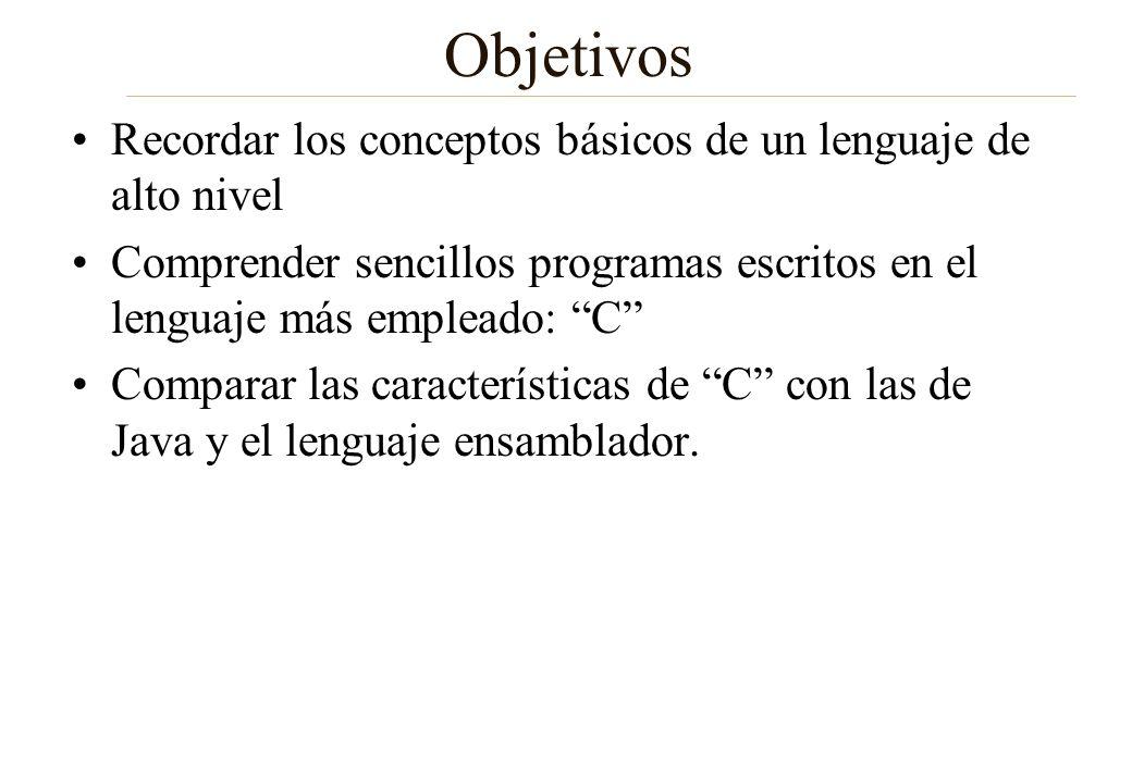 Objetivos Recordar los conceptos básicos de un lenguaje de alto nivel Comprender sencillos programas escritos en el lenguaje más empleado: C Comparar