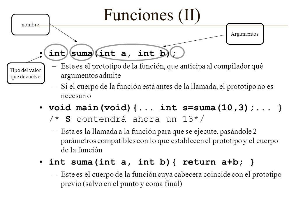 Funciones (II) int suma(int a, int b); –Este es el prototipo de la función, que anticipa al compilador qué argumentos admite –Si el cuerpo de la funci