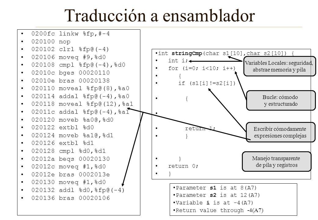 Proceso de compilación Fichero.c GCC Fichero.s AS Fichero.o LD Fichero.hcf Fichero.elf Fichero.dep OBJDUMP main.o AS Main.asg