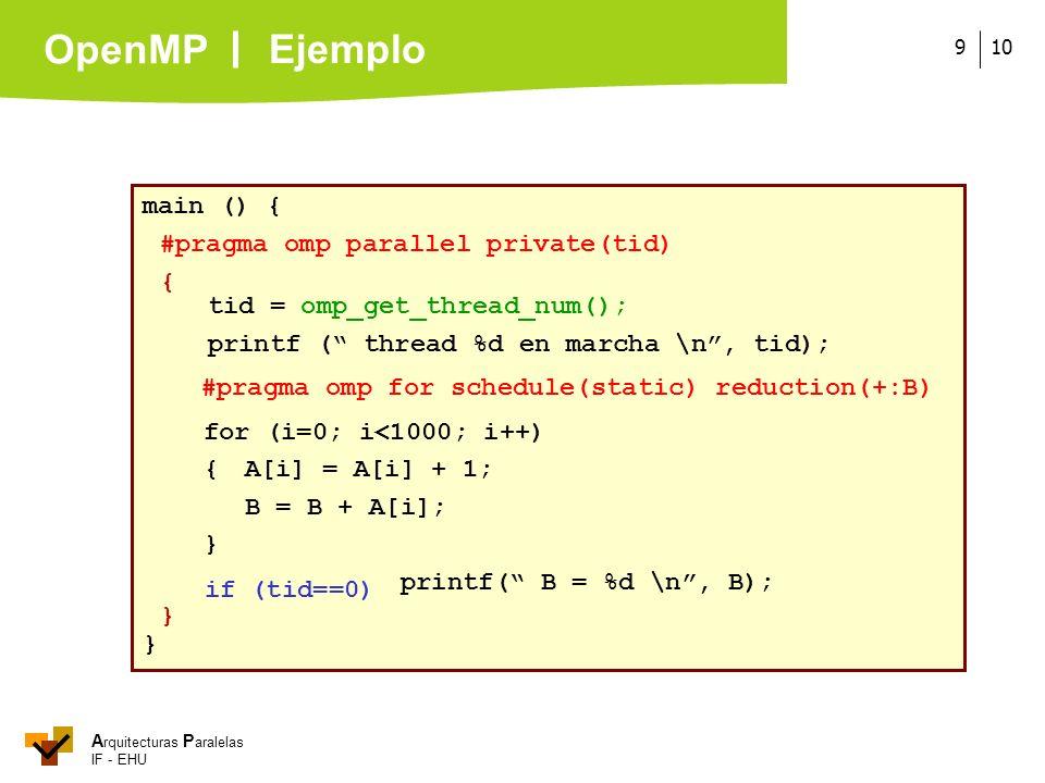 A rquitecturas P aralelas IF - EHU OpenMP 109 main () { for (i=0; i<1000; i++) {A[i] = A[i] + 1; B = B + A[i]; } printf( B = %d \n, B); } #pragma omp