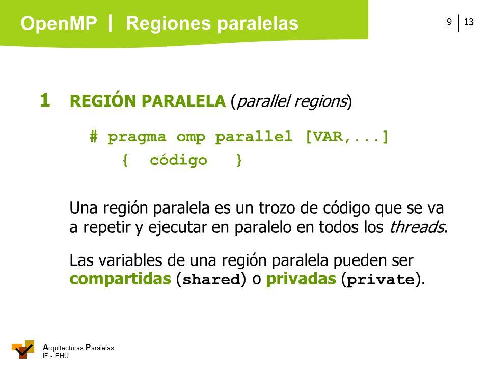 A rquitecturas P aralelas IF - EHU OpenMP 139 1 REGIÓN PARALELA (parallel regions) # pragma omp parallel [VAR,...] { código} Una región paralela es un