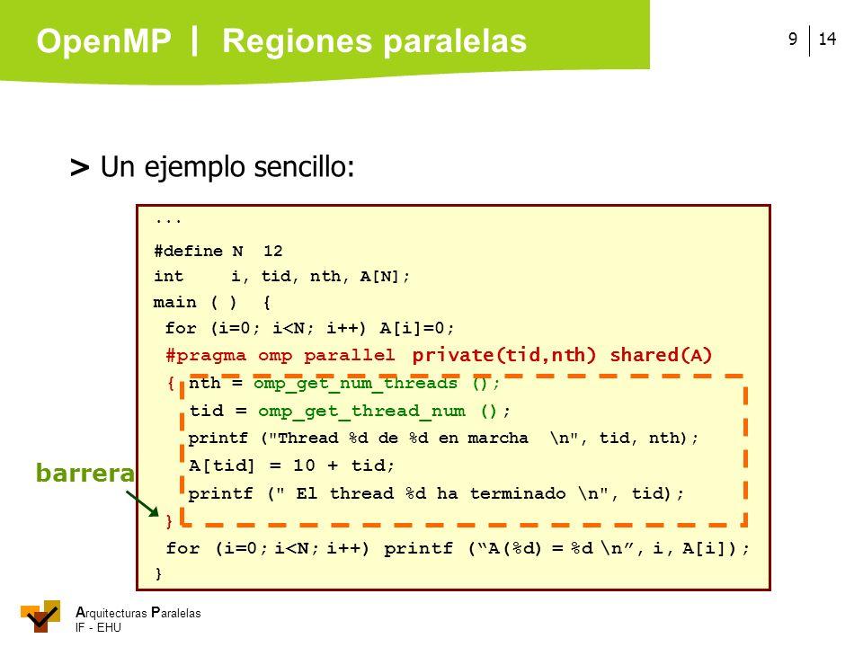 A rquitecturas P aralelas IF - EHU OpenMP 149 > Un ejemplo sencillo:... #define N 12 int i, tid, nth, A[N]; main ( ) { for (i=0; i<N; i++) A[i]=0; #pr