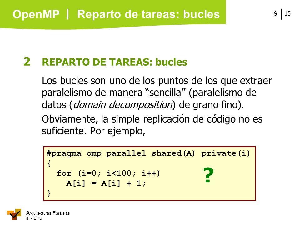A rquitecturas P aralelas IF - EHU OpenMP 159 2 REPARTO DE TAREAS: bucles Los bucles son uno de los puntos de los que extraer paralelismo de manera se