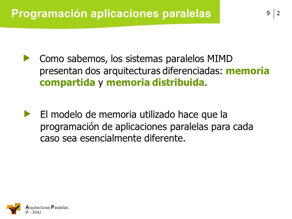 A rquitecturas P aralelas IF - EHU 29 Como sabemos, los sistemas paralelos MIMD presentan dos arquitecturas diferenciadas: memoria compartida y memori