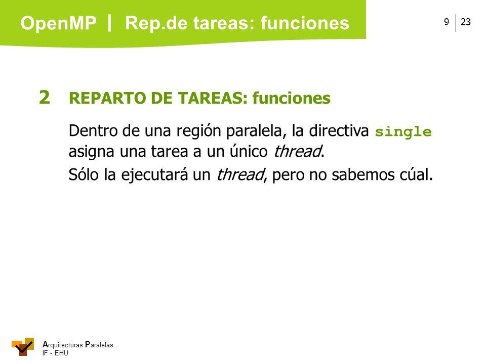 A rquitecturas P aralelas IF - EHU OpenMP 239 2 REPARTO DE TAREAS: funciones Dentro de una región paralela, la directiva single asigna una tarea a un