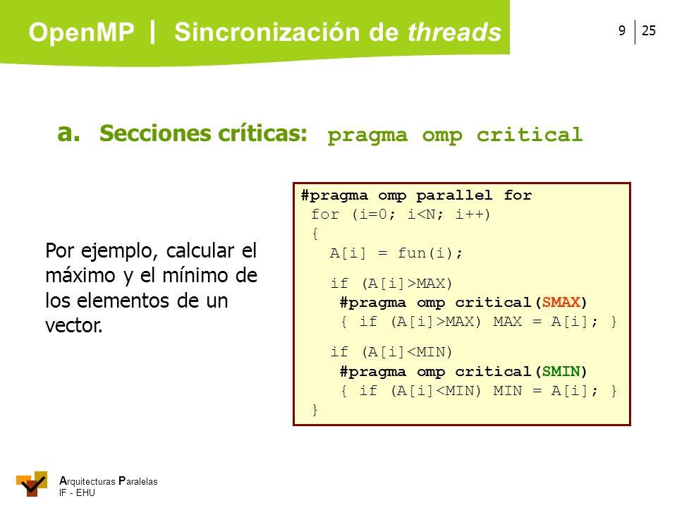 A rquitecturas P aralelas IF - EHU OpenMP 259 a. Secciones críticas: pragma omp critical Por ejemplo, calcular el máximo y el mínimo de los elementos