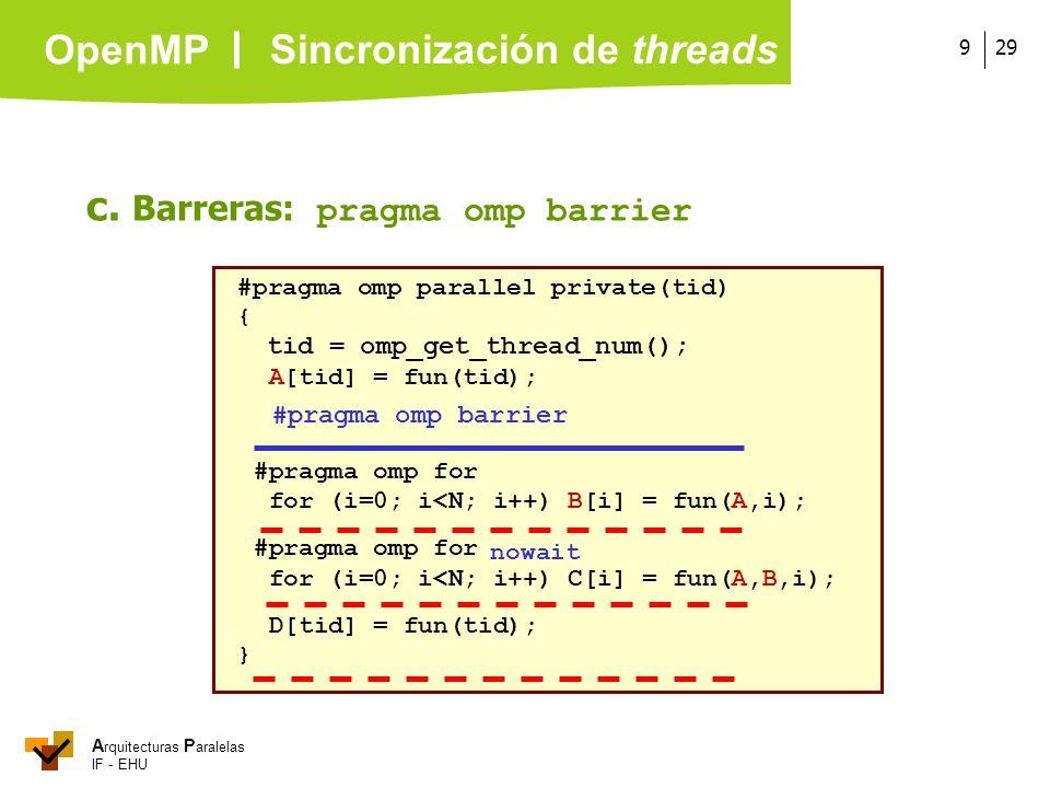 A rquitecturas P aralelas IF - EHU OpenMP 299 #pragma omp parallel private(tid) { tid = omp_get_thread_num(); A[tid] = fun(tid); #pragma omp for for (