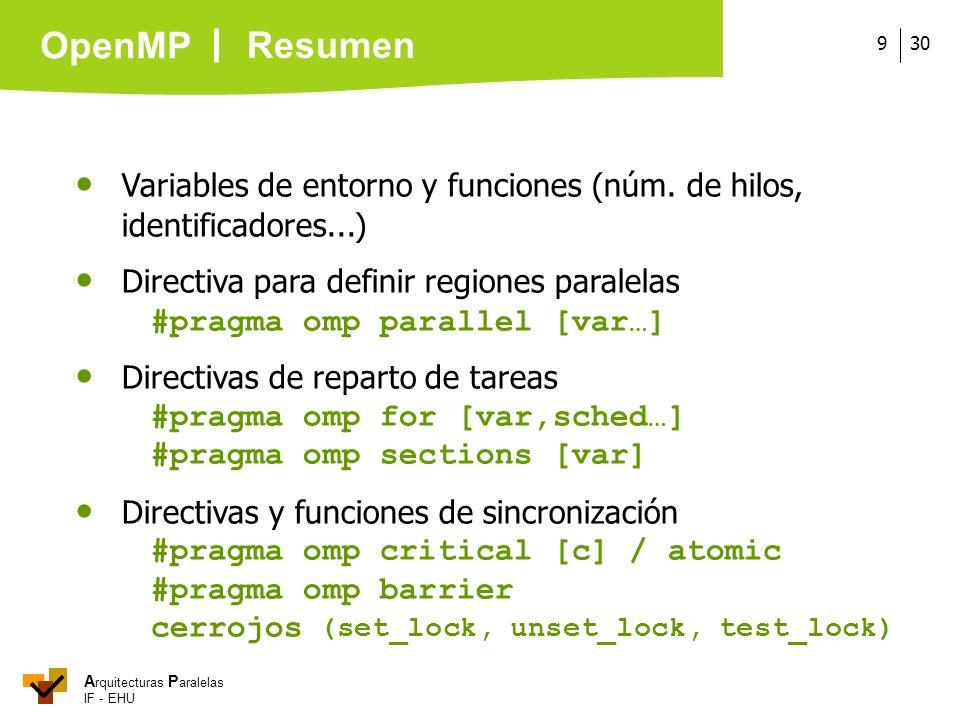 A rquitecturas P aralelas IF - EHU OpenMP 309 Variables de entorno y funciones (núm. de hilos, identificadores...) Directiva para definir regiones par